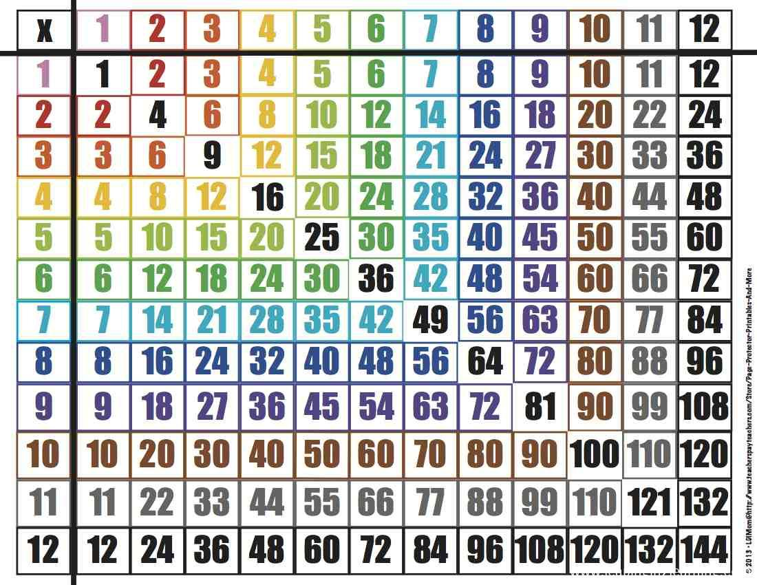 "Search Results for ""Multiplication Table 1 12/page/2"" – Calendar ..."